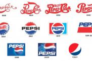 Đánh giá tính tương tự của sản phẩm, dịch vụ
