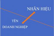 Nhan Hieu Va Ten Doanh Nghiep Trademark