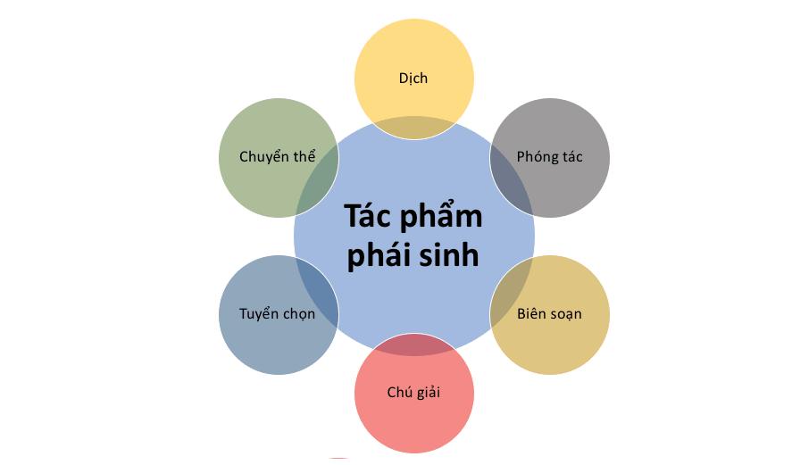 Tac Pham Phai Sinh Tai Vietnam