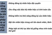 5 Lam Tuong Ve Dang Ky Nhan Hieu Khi Khoi Nghiep Ma Ai Cung Mac Phai