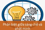 Phan Biet Sang Che Va Phat Minh